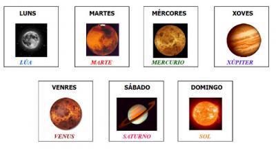 20120905084814-dias-semana-planetas